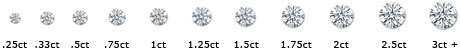 About Diamonds and the 4 C's - Carat