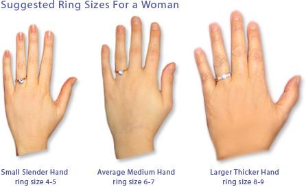 average size  of a woman